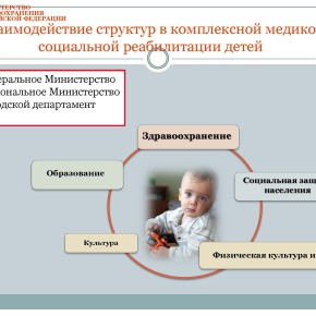 Организация медико-социальной реабилитации детей в РФ_Страница_31